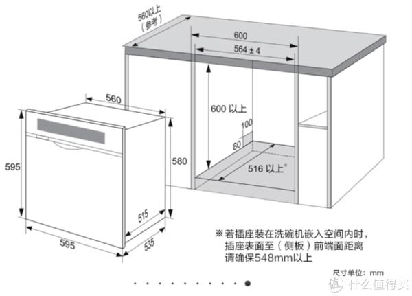 NP-60F1安装尺寸最低要求:560宽×600高×516深