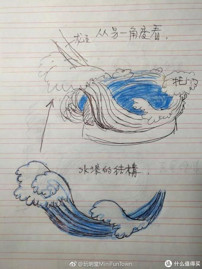 黄老先生提供的雕像修改意见手稿