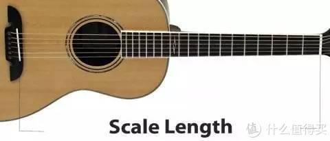 看似酷炫的电吉他是否真的和你想的一样!你应该对电吉他有多少了解?