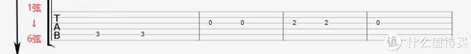 六线谱弦顺序