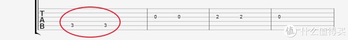 六线谱弦和品确定位置
