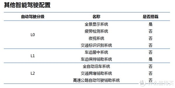 i-VISTA智能汽车指数解读:丰田凯美瑞和本田雅阁在智能科技方面谁技高一筹?