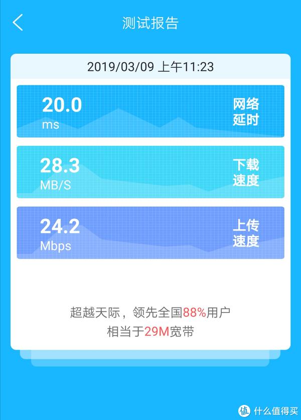 第三代子母路由:Mesh+PLC(增强版)混合组网,华为Q2 Pro 3母装混合动力旗舰版使用体验