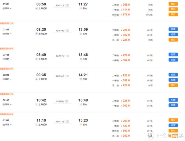 东南沿海最大沙滩,杭州、上海高铁直达,很适合江浙短途游~
