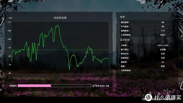 性能升级,价格反降,技嘉GTX1660Ti真的有点甜