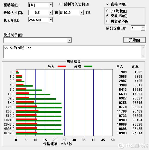 64G低价白菜U盘评测:朗科