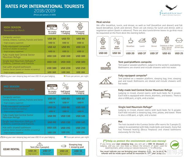 Fantastico Sur官方2018年-2019年的旅舍/营地费率PDF截图