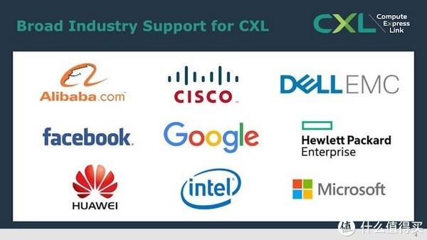 基于PCIe 5.0:Intel 英特尔 发布 Compute EXpress Link(CXL)超高速协议