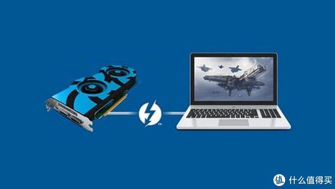 笔记本电脑有望单接口:英特尔向USB Promoter Group开放Thunderbolt 3协议规范