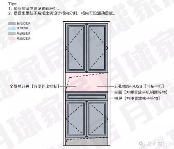 让人眼前一亮的玄关设计,一个柜子变身储物间!