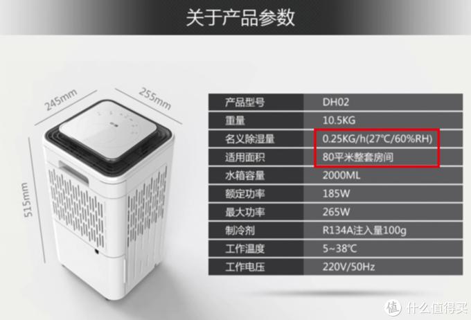0.25x24得出日除湿量为6L,参考台湾标准仅适用25平方
