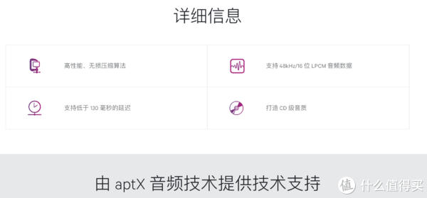 aptX介绍