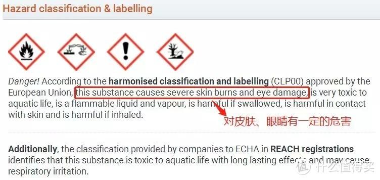 ▲ 欧洲化学品管理局官方文件截图