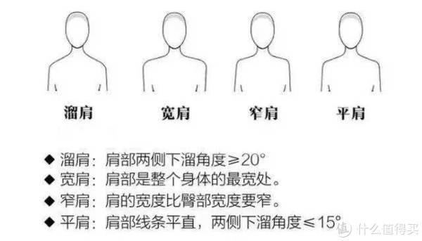窄肩篇|如何根据肩型挑衣服?