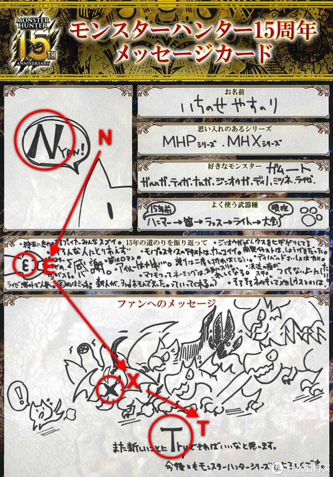 重返游戏:《怪物猎人》监督可能正在试图向你传达续作信息