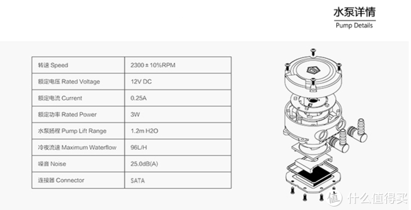 夏天快到了,给你的CPU降降温——ID-COOLING Frostflow+ 280水冷海外版开箱及锐龙R5 2600温度测试