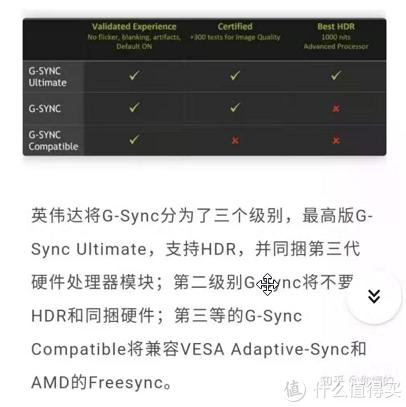 揭秘笔记本的G-SYNC与桌面机不同