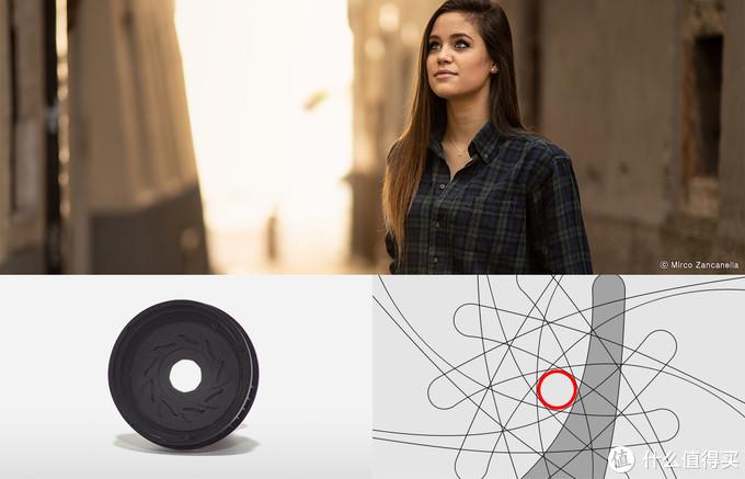 折射率优秀的4张特殊材质HR镜头提高光学性能,使小型光学设计成为可能。通过这种技术诞生的AF 85mm F1.4 FE与其他公司镜头相比,全长短,体积小,从而可减轻摄影者的负担。