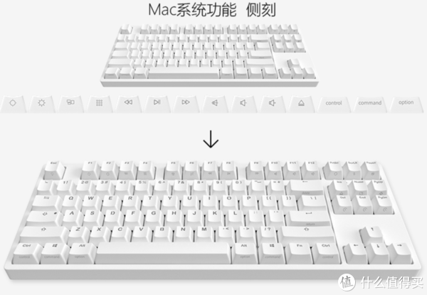 ikbc G87 侧刻展示macOS功能按键