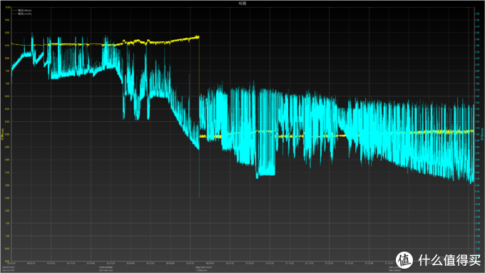 小米移动电源3 20000mAh高配版详细测评