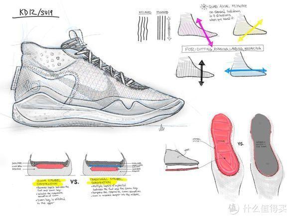 双层Zoom气垫:NIKE 耐克 发布 KD12 杜兰特第12代签名球鞋