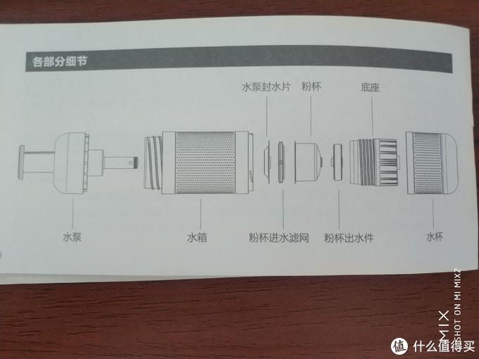 这是说明书里的各个部件图