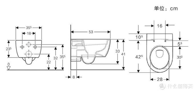 悬浮的美--吉博力壁挂式马桶之sigma+艾珂