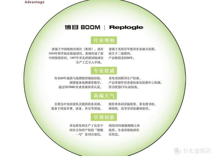 reploge有80几年的历史,是台湾公司的2倍