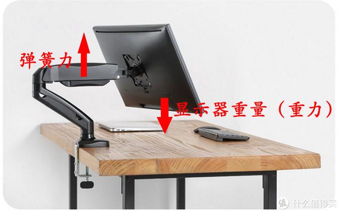 我的桌面改造补完计划