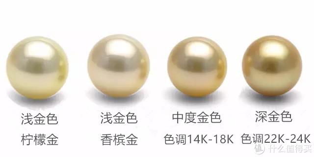 南洋金珠色调对应的黄金色谱