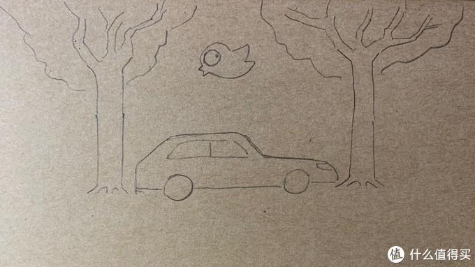 我给大家画了个示意图