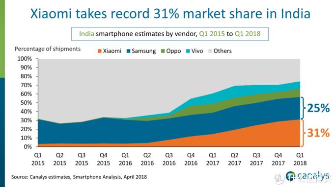 知原理晓套路,从现象看本质:2019各厂商智能手机产品解读与购买指南