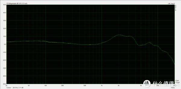 FP380(Filter)