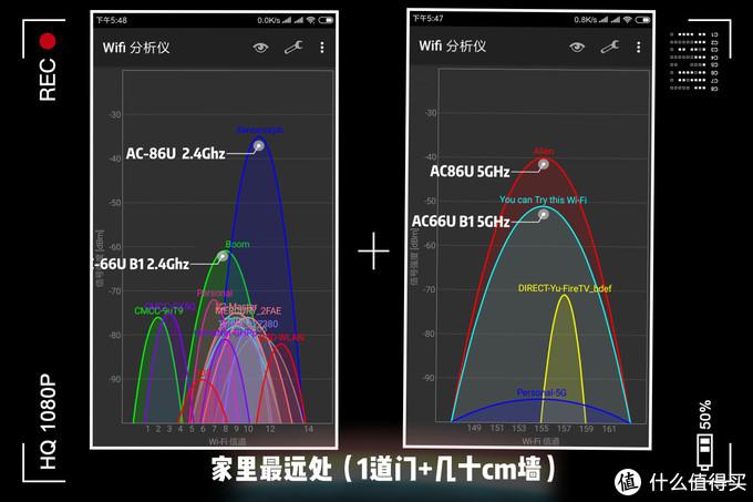 AC-66UB1和AC-86U信号强度差距是十分明显的