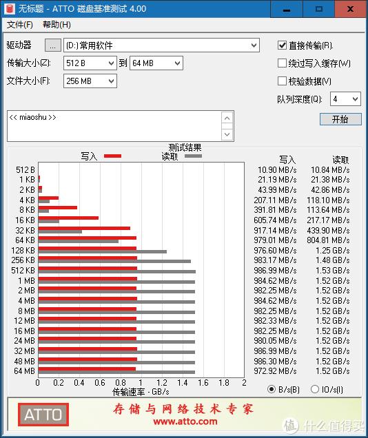 无坚不破唯快不破-金士顿A1000 NVMe M.2固态硬盘评测