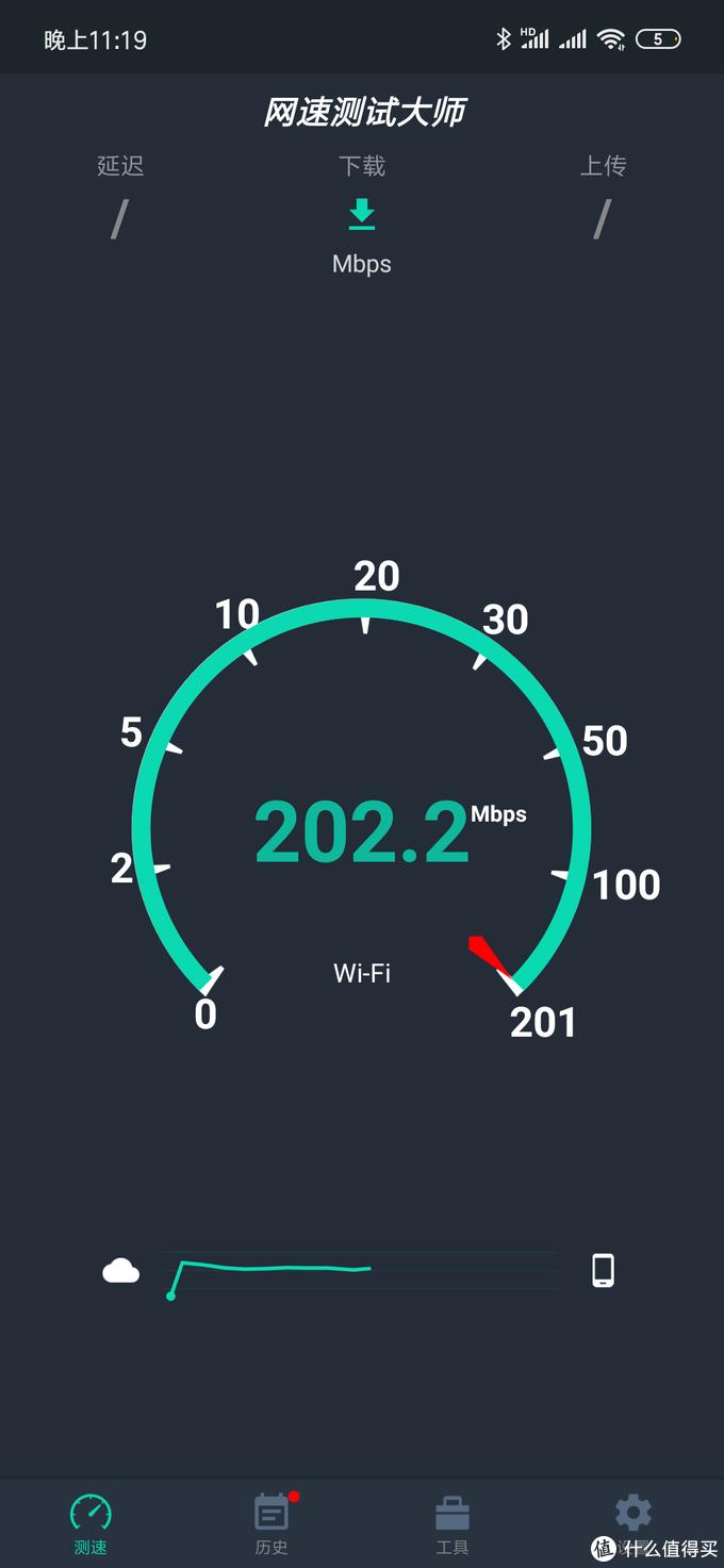 论坛反应wifi问题没遇到,和华硕AC66U_B1配合很好,没啥掉线问题,5G能跑满宽带的200M速度