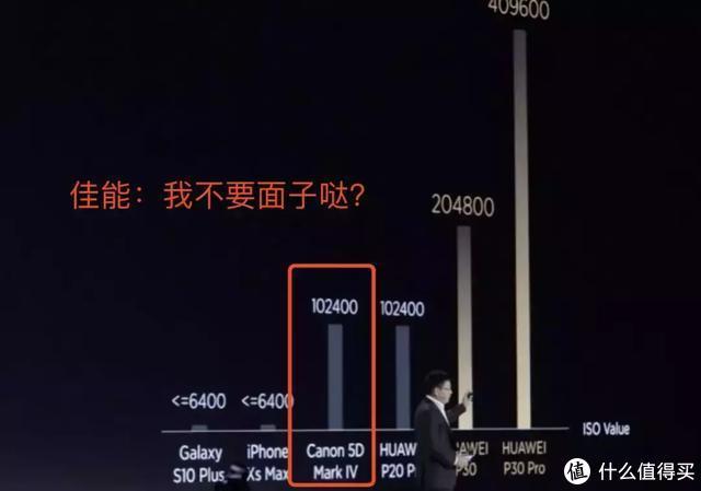 """华为万元""""望远镜""""来了!以前没钱买华为,现在没钱买华为......"""