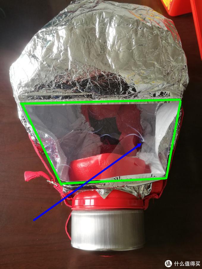 绿色框是一个透明窗。这个窗口是硬质塑料,在几次和同事共同学习使用方法,再装回包装盒的过程中,蓝色箭头位置,已经有破损了(自己使用的问题)。