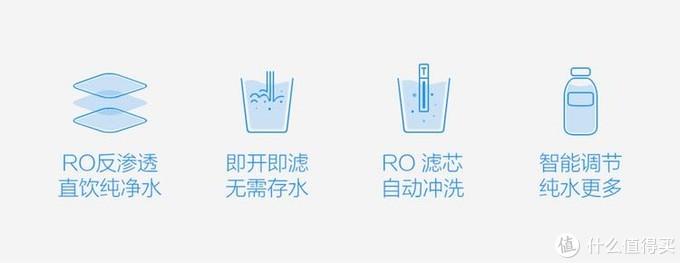 """玩转小米智能之家!教你如何用小米""""全家桶""""打造舒服的生活之家!"""
