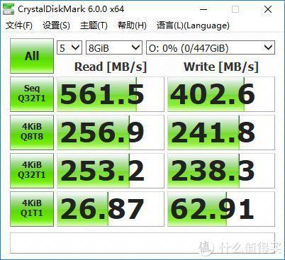 紫光首款SSD评测:首次采用国产闪存芯片?不,这恐怕还在PPT里