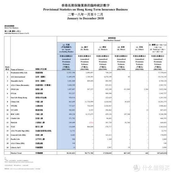 2019年最新香港保险公司前10名单公布!