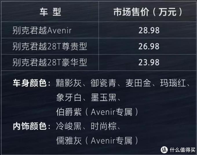 升级智能驾驶辅助系统 全新别克君越&君越Avenir正式上市