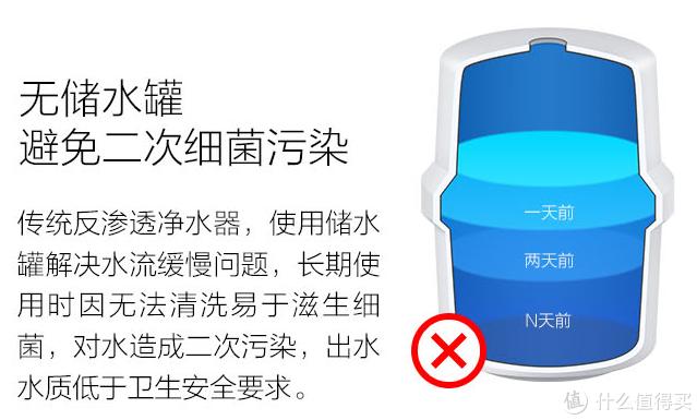 自来水厂净化的自来水不能喝吗,为什么还要用净水器呢?