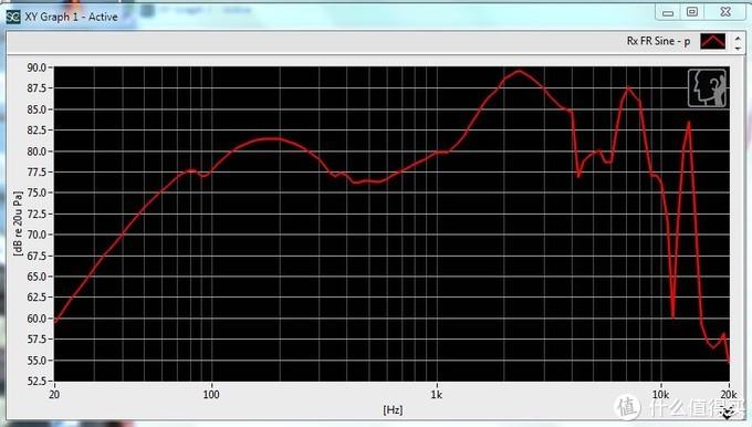 森海塞尔HD25Plus 频响曲线