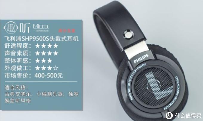 PHILIPS/飞利浦 SHP9500S头戴式耳机测评报告