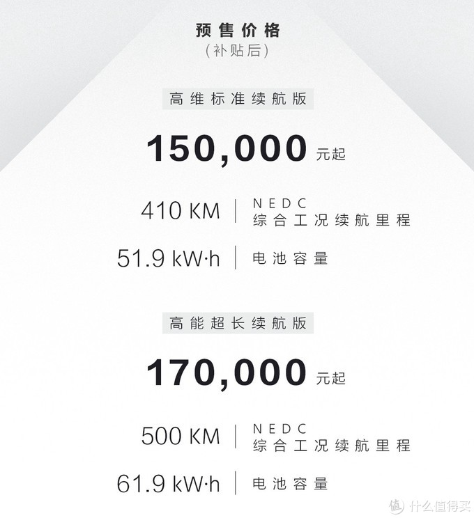 新车速递:预售15万起、续航500公里,一款无短板的纯电动车?吉利几何A静态解读