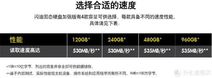 晒晒普通上班族的基础存储工具——U盘、移动硬盘和免费网盘