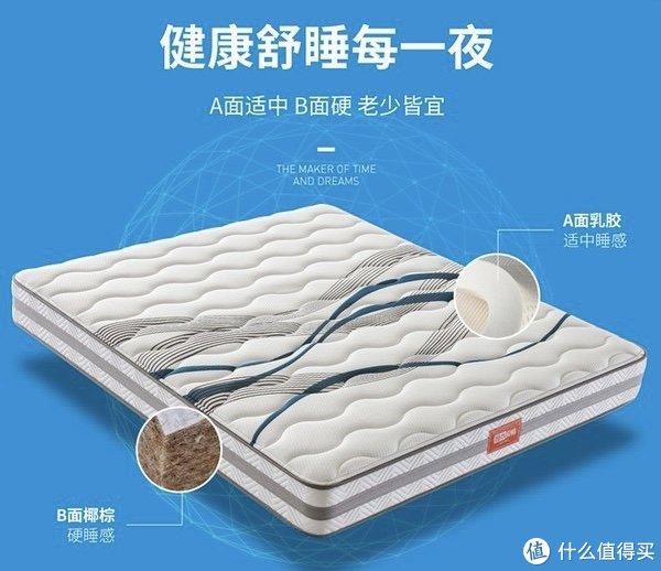 """""""睡美人""""养成记!拥有婴儿般的睡眠只需一个喜临门乳胶弹簧床垫(多图预警)"""