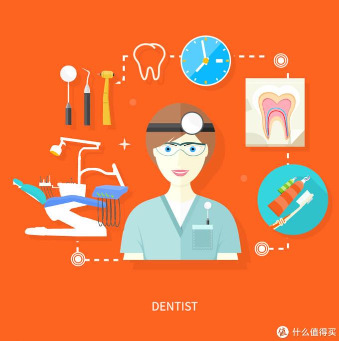 关注牙齿健康,应该从娃娃抓起——usmile Q1 冰淇淋儿童专业分段护理电动牙刷体验
