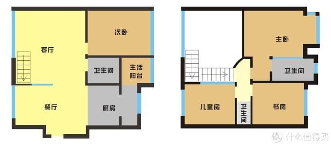 为什么我选择在同一小区买二手房?